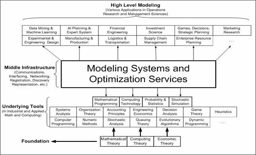 distribution system modeling and analysis solution manual pdf